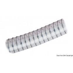 Tuyau spirale classique...