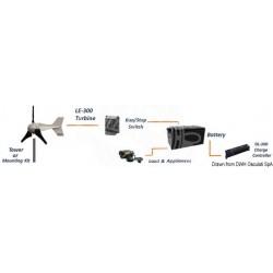 Régulateur de charge 24V pour éolienne LE300