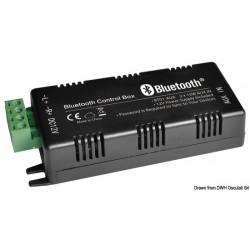 GLOMEX WebBoat Antenna