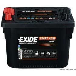 Batteries EXIDE Maxxima avec technologie AGM
