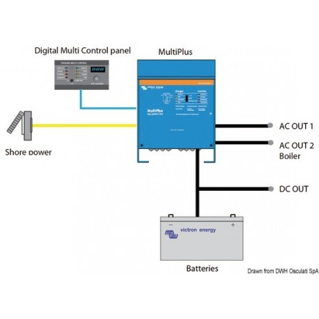 Système combiné VICTRON MULTIPLUS - Chargeur de batterie + Inverseur